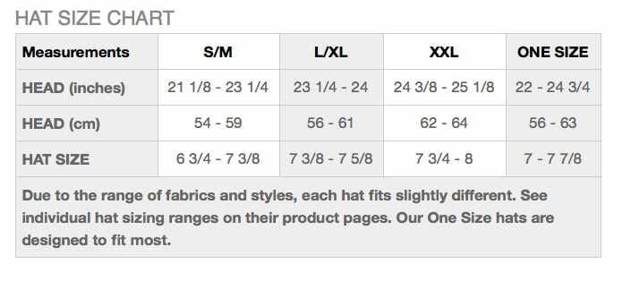 Sizing charts for sun protection clothing and sun hats