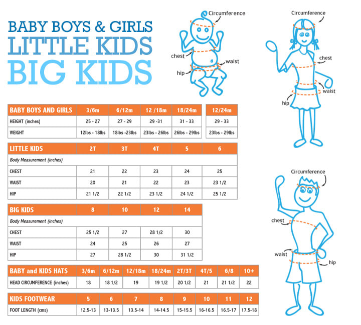 Clothing Size Charts For Babies